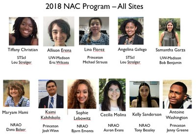 2018 All NAC Cohorts